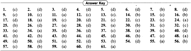 NEET AIPMT Biology Chapter Wise Solutions - Organisms and Populations-key