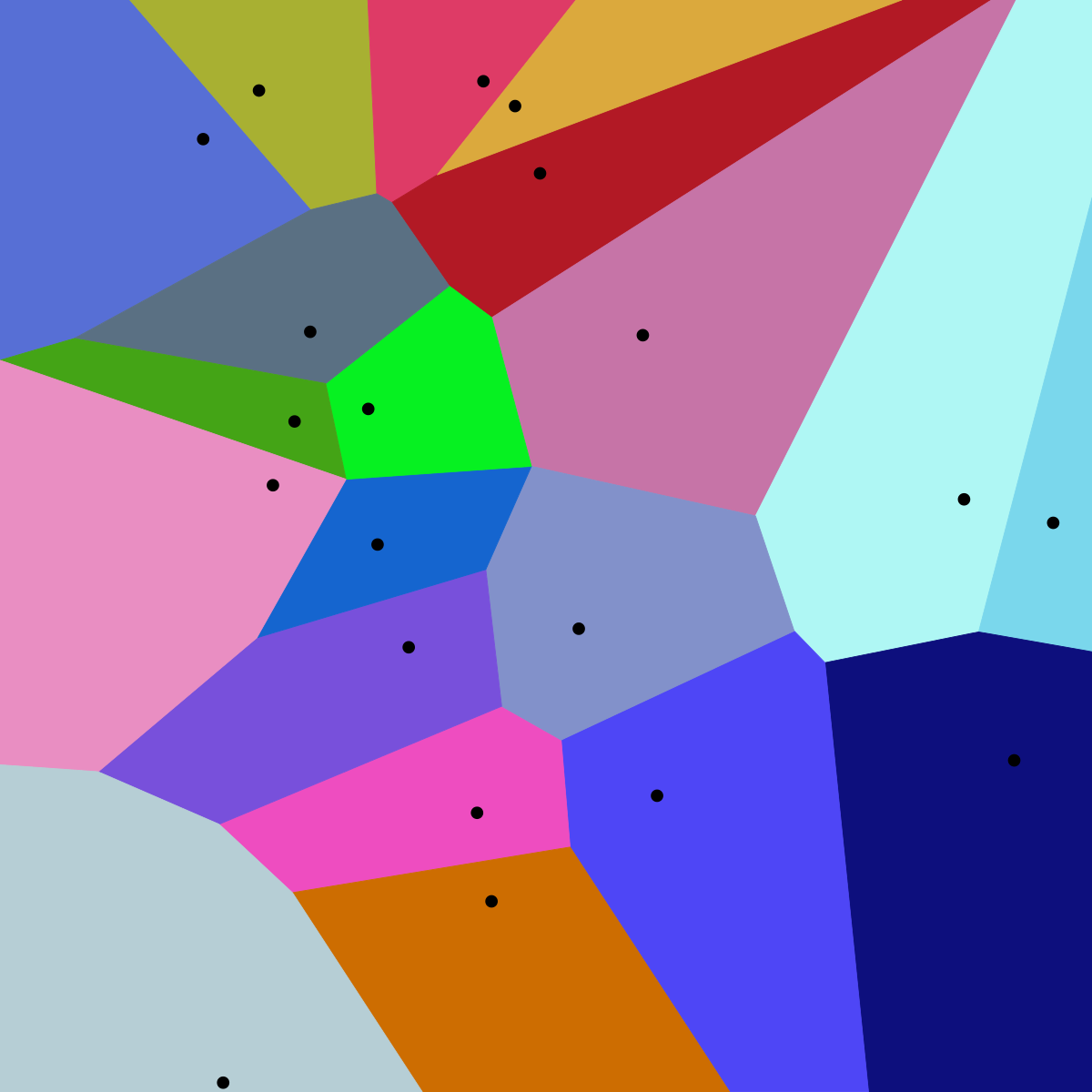 3d Printing Digital Making Spring2018 Current Divider Wikipedia The Free Encyclopedia Voronoi