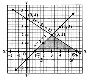 RD Sharma Class 10 Solutions Chapter 3 Pair Of Linear Equations In Two Variables