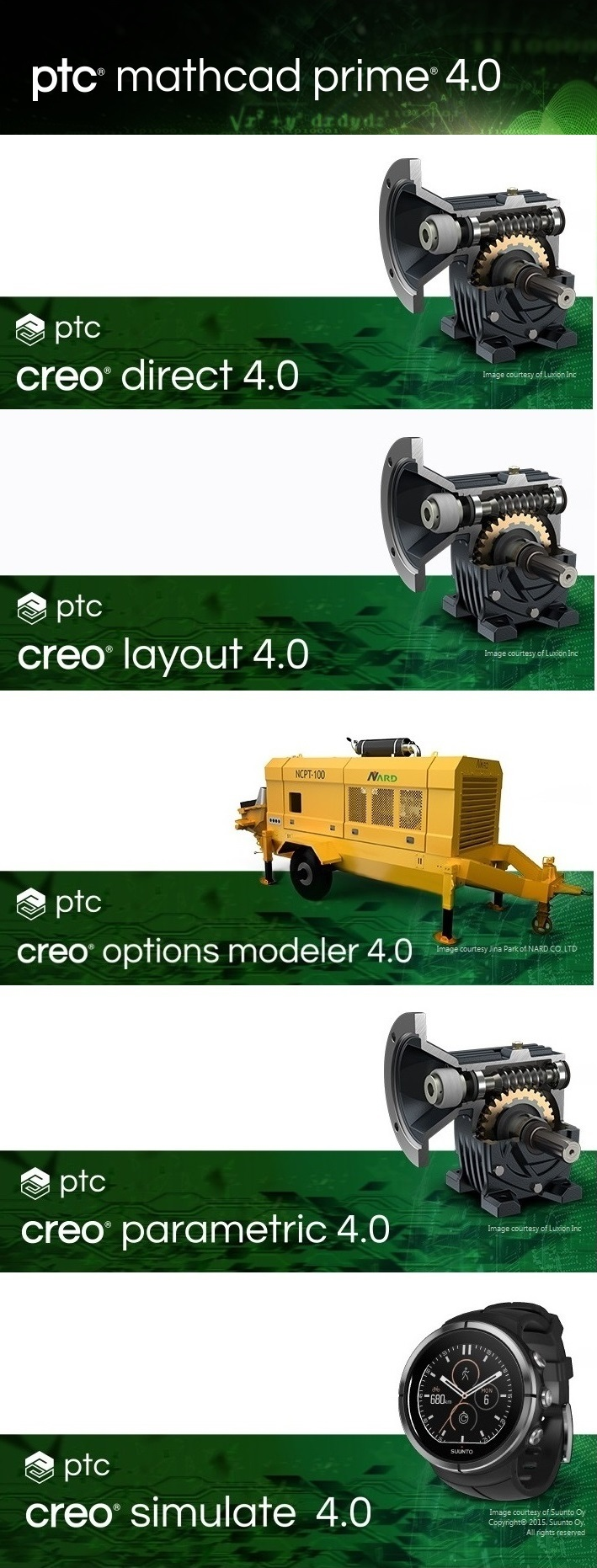 Download PTC Creo 4.0 M050 + HelpCenter Win64 full license forever
