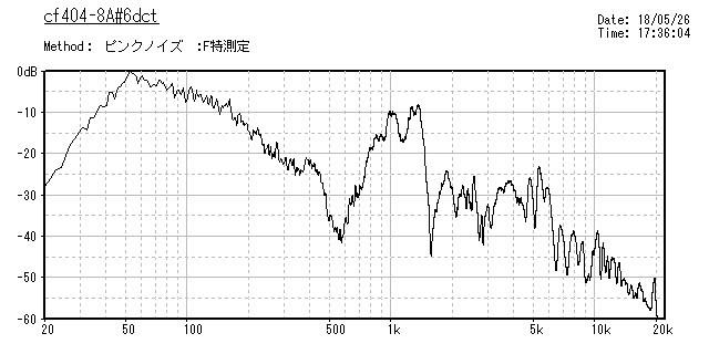 ALTEC CF404−8A