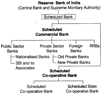 banking-awareness-study-material-origin-and-development-of-banking-in-india-1