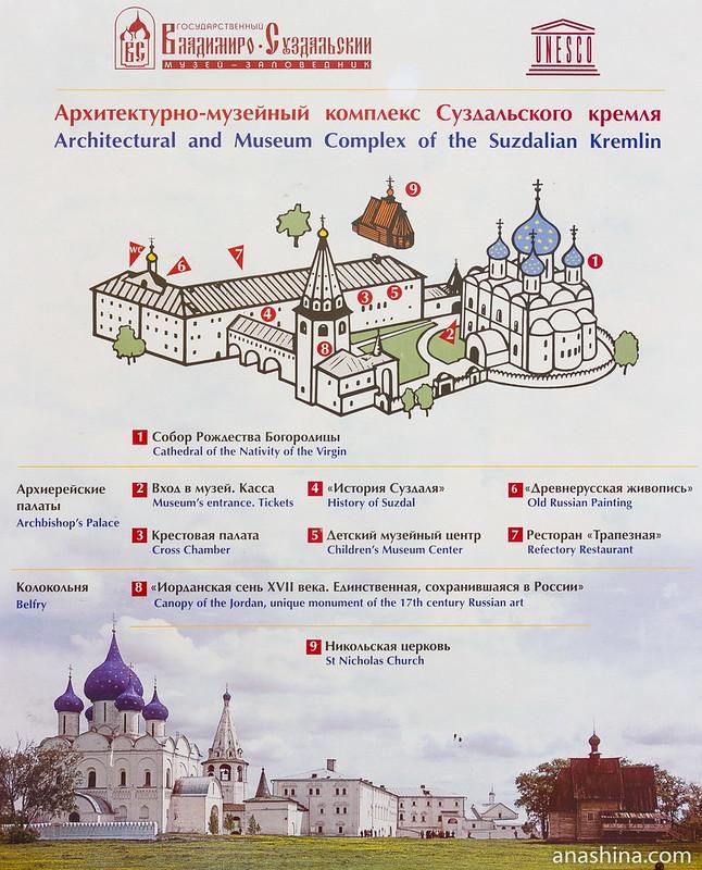 Достопримечательности Суздальского кремля
