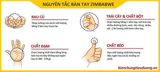 Quy tắc Zimbabwe giúp bạn dễ dàng ước lượng các nhóm thực phẩm.