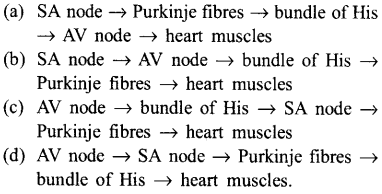 NEET AIPMT Biology Chapter Wise Solutions Body Fluids and Circulation - 52