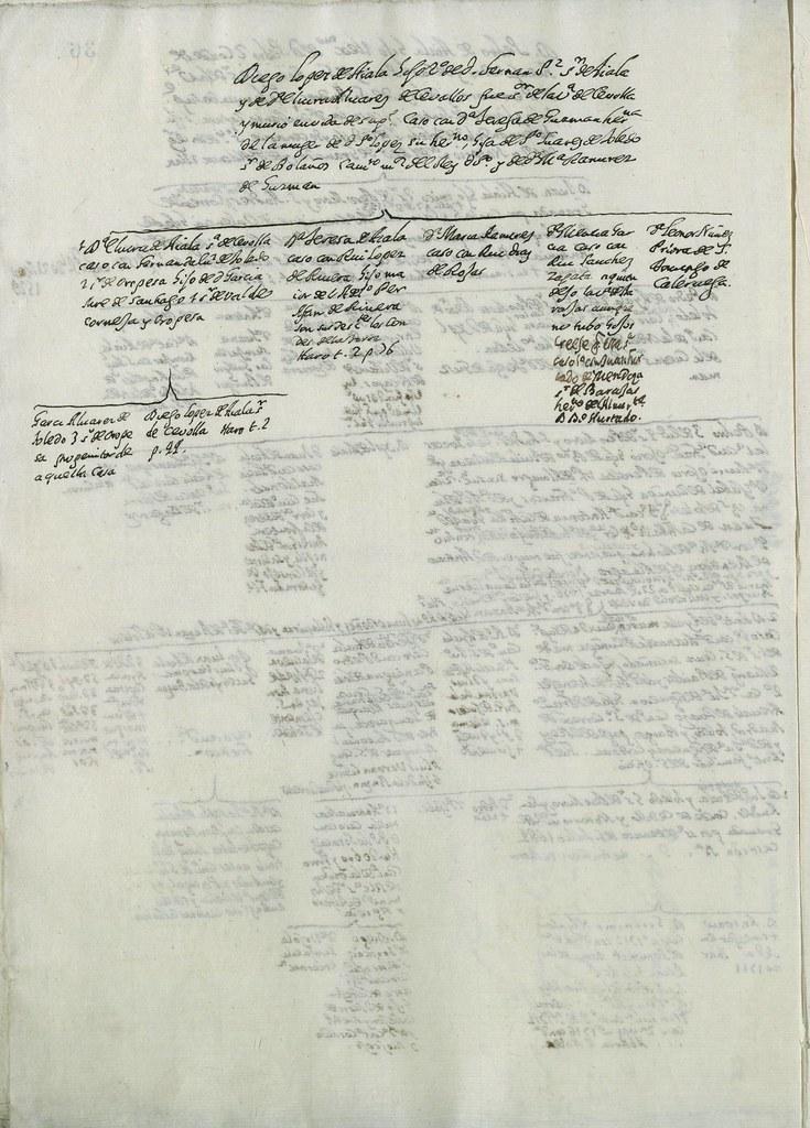 Tabla genealógica de la casa de Ayala, señores de Pero Moro. Real Academia de la Historia — Signatura: 9/281, fº 36. — Signatura antigua: D-6, fº 36.