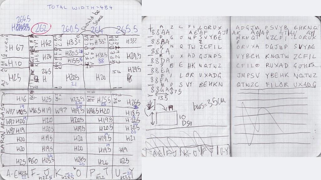 Set Notes