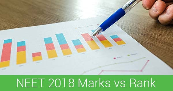 neet marks vs rank