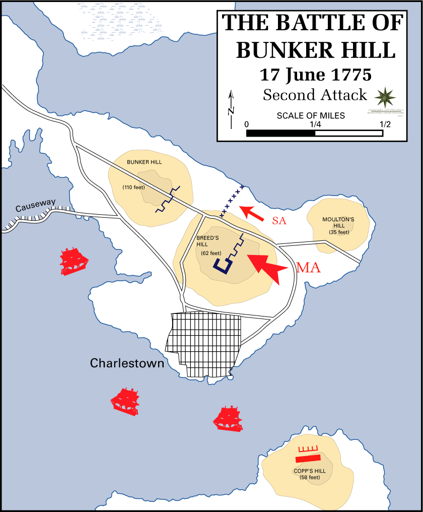 The second British attack on Bunker Hill