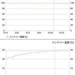 Elephone P8 mini ベンチマーク検証編 (9)