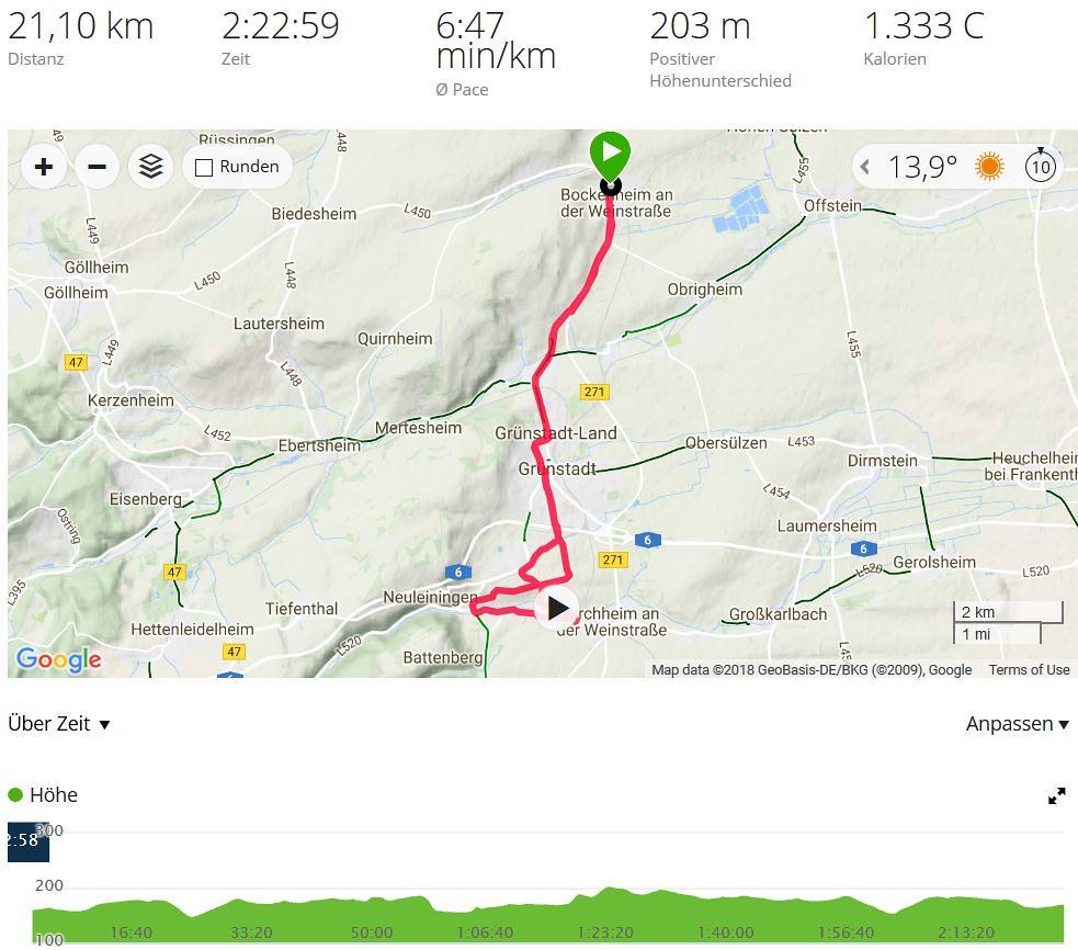 Halbmarathon beim 11. Marathon Deutsche Weinstraße (Garmin-Screenshot)