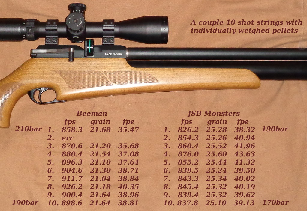 My SPA M16 isn't a stock tune anymore  - Airguns & Guns Forum