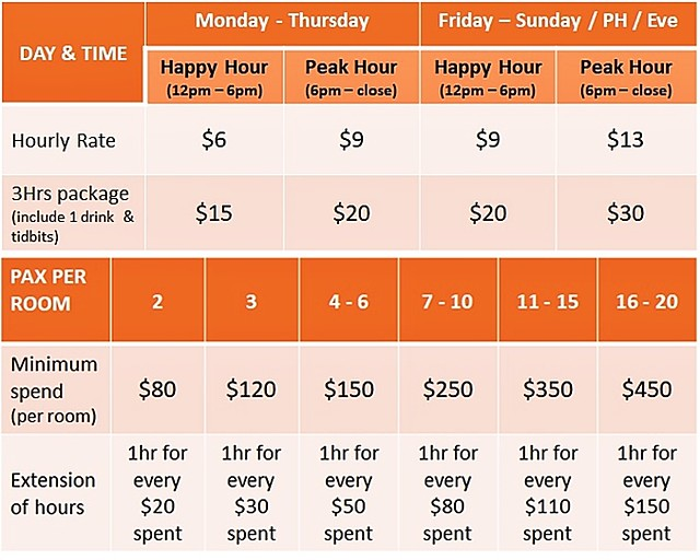 7th Heaven KTV & Cafe Prices