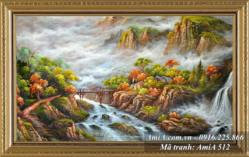 Tranh phong cảnh Trung Quốc thác nước phong thủy