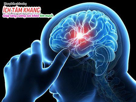 Hở van tim có thể gây đột quỵ não do cục máu đông  gây tắc mạch máu não