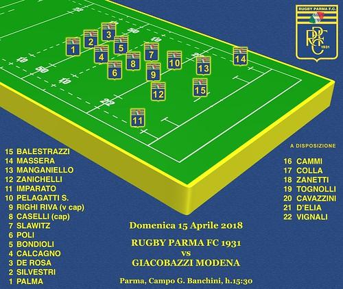 RPFC vs Modena