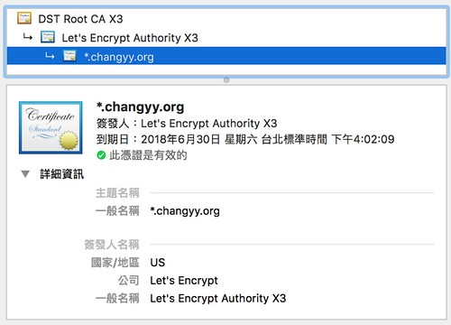 *.changyy.org