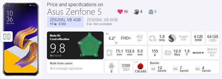 ZENFONE5 スペック