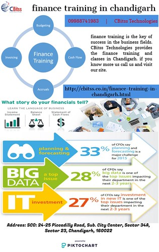 Picture about finance