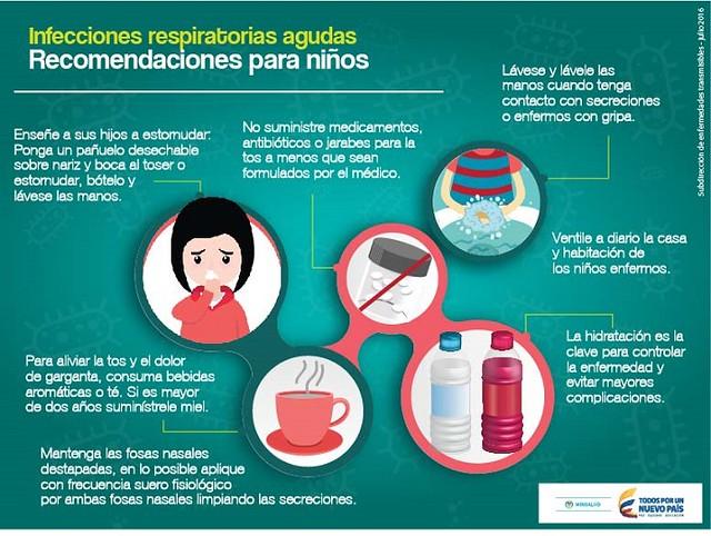Infección respiratoria aguda (IRA)