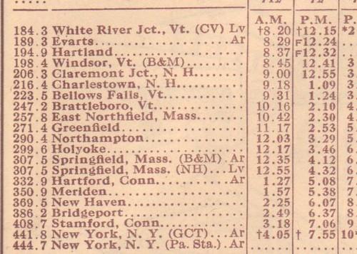 CV 1945 WRJ to NYC