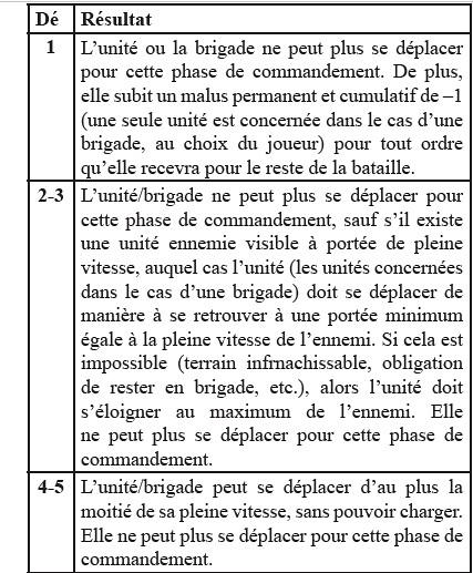 Page 63 à 65 - Les Commandants 28419128688_655fde765d_z