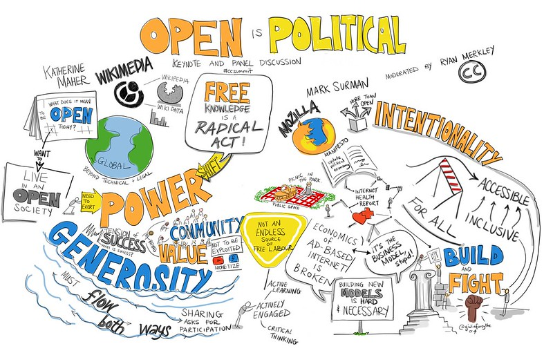 Open is Political #ccsummit @krmaher  keynote and panel with @msurman moderated by @ryanmerkley