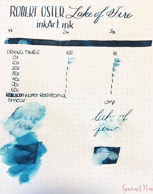 Robert Oster Lake of Fire Ink Review @RobertOsterSignature 3