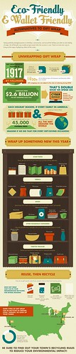 The Short But Nifty Guide on How To Wrap Gifts in The Simplest Way | by vincenzoralph
