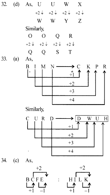 ssc-reasoning-solved-papers-analogy - 08