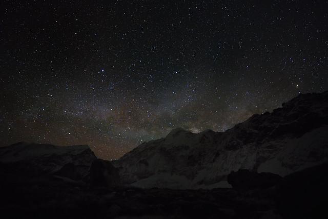Rising of Milky Way