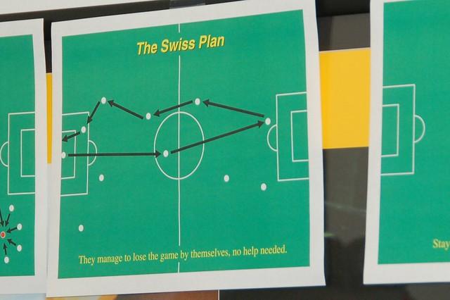 The Swiss Plan