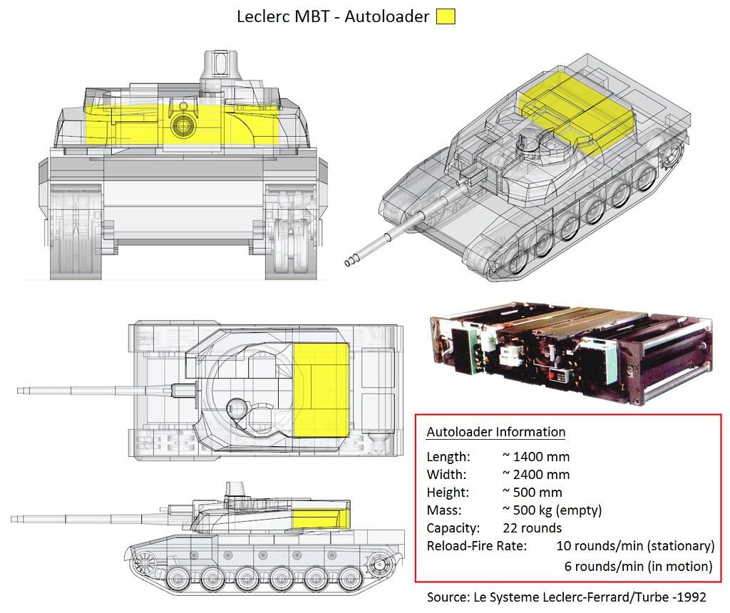 Lec_autoloader_7