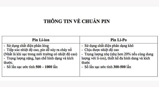Pin Li ion và Pin Li Po