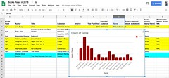 Books_Read_in_2018_-_Google_Sheets