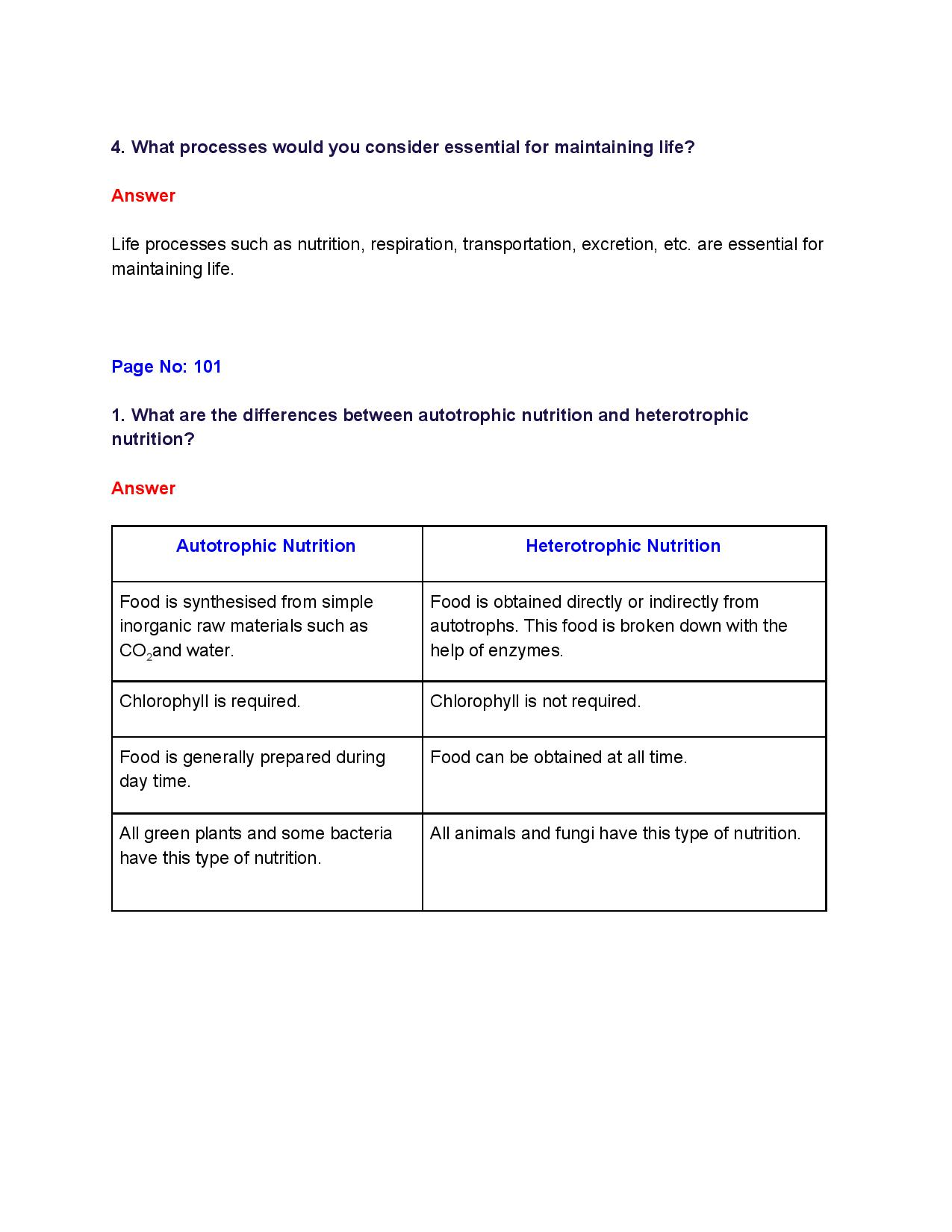 NCERT Solutions for Class 10th_ Ch 6 Life Processes Science-page-002
