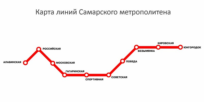Топонимика самарского метро