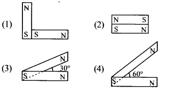 NEET AIPMT Physics Chapter Wise Solutions - Magnetism and Matter 2