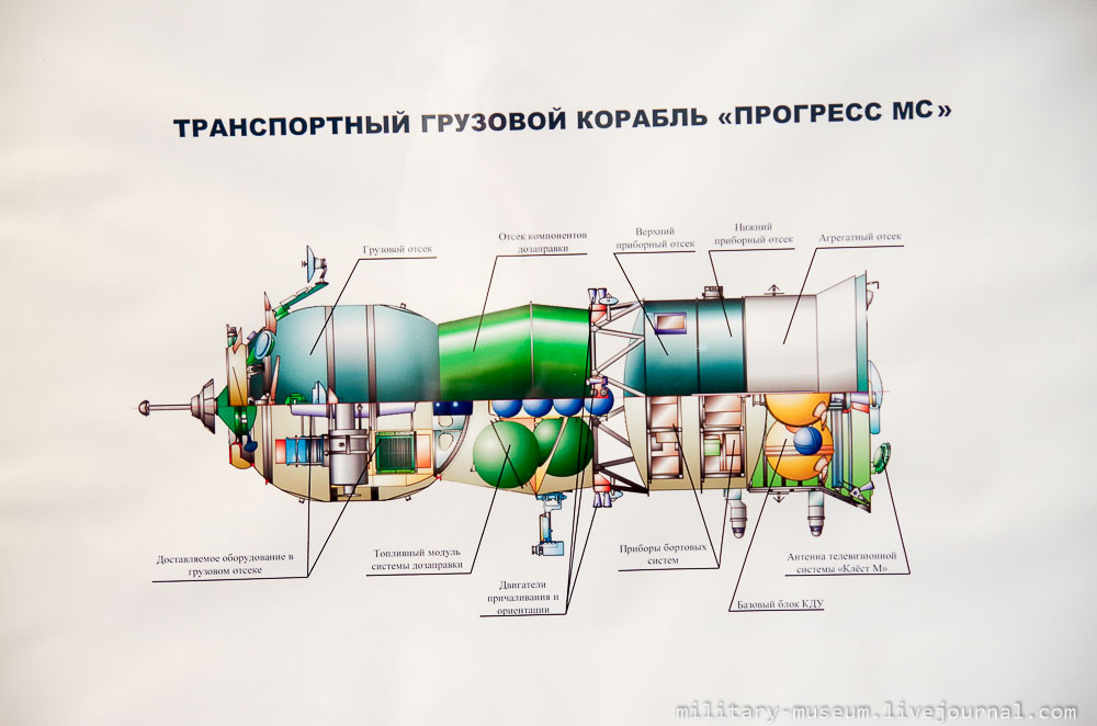 Музей космонавтики и ракетной техники СПб -120