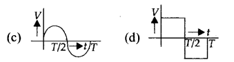 NEET AIPMT Physics Chapter Wise Solutions - Electromagnetic Induction and Alternating Current 12.2