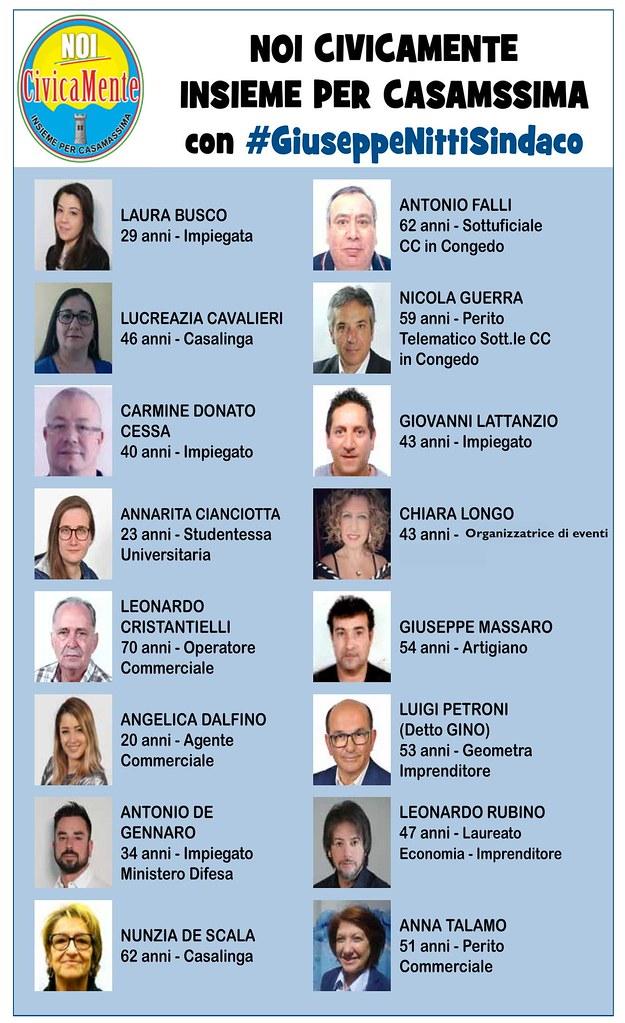 Elezione Casamassima 2018 Liste 8