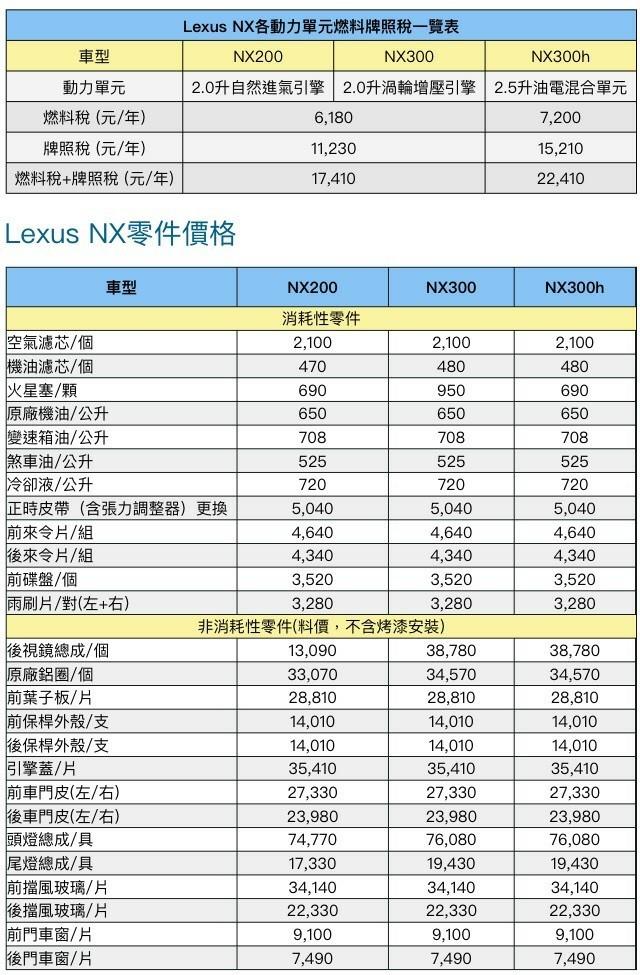 NX200保養錢_180427_0003