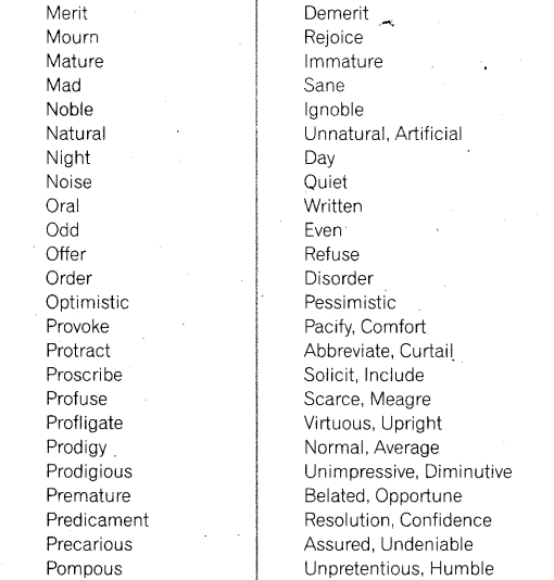 SSC CHSL Topic Wise Study Material - English Language - Antonyms 7