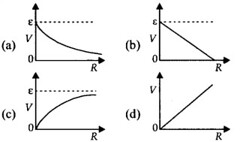 NEET AIPMT Physics Chapter Wise Solutions - Current Electricity 19