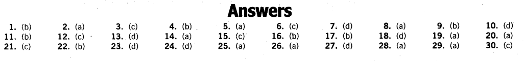 SSC CHSL Topic Wise Study Material - English Language - Spelling Test answer key