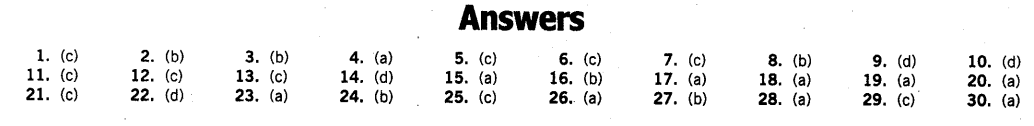 SSC CHSL Topic Wise Study Material - English Language - Synonyms answer key 1