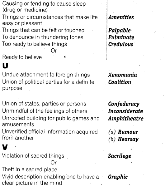 SSC CHSL Topic Wise Study Material - English Language - One Word Substitution 30