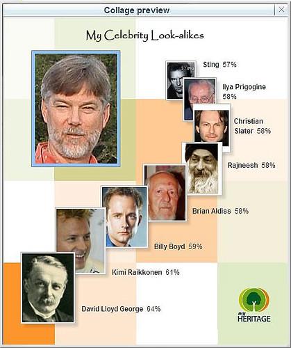 FaceDouble Celebrity Look-alike - Home | Facebook