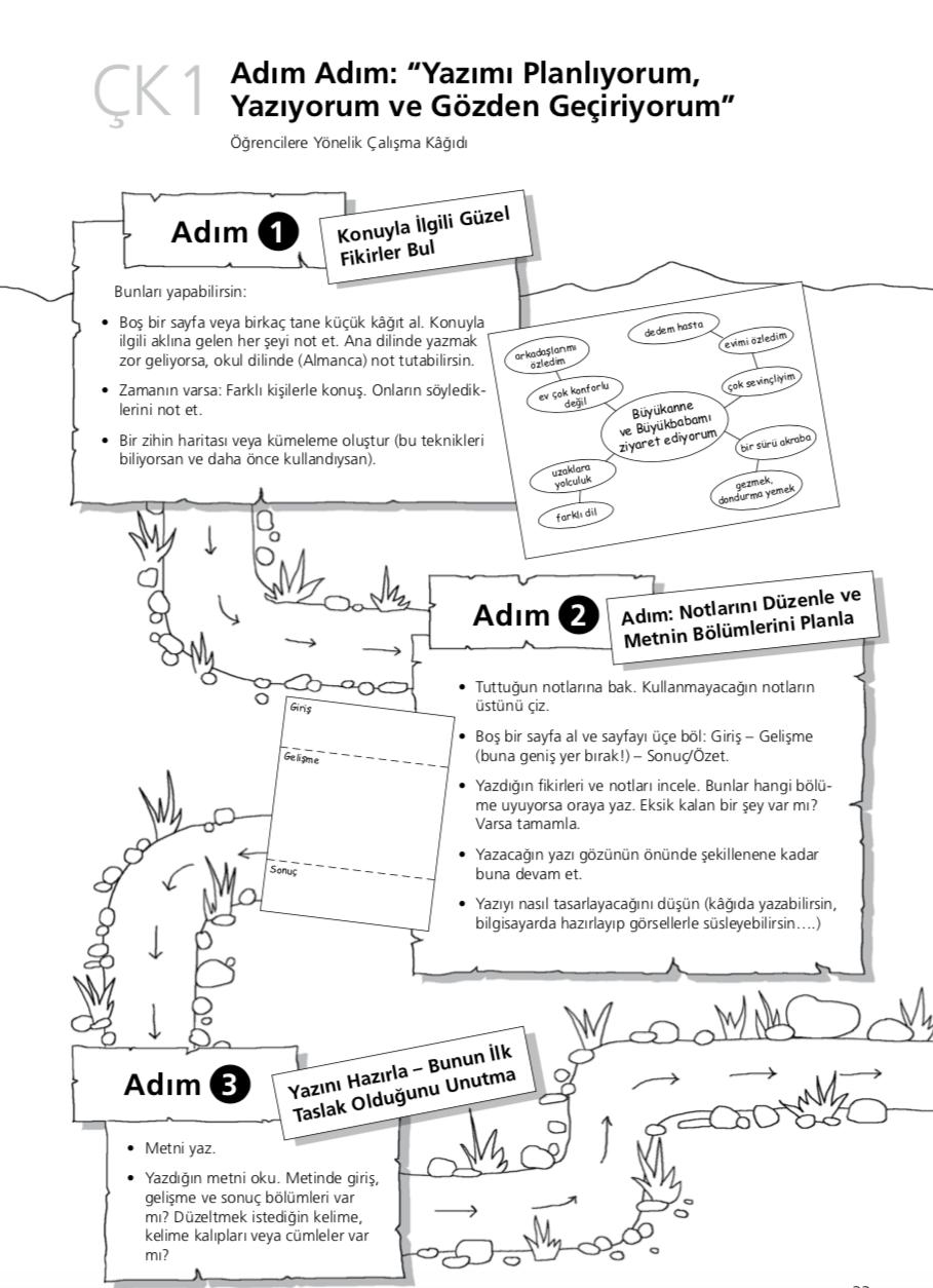 Planlı yazma süreci