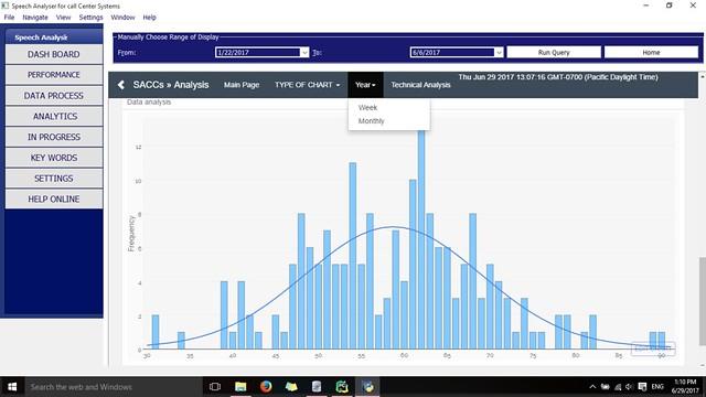 Speech Analyser For Call Centers speechanalyser.com